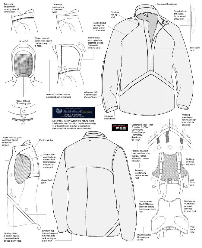 Line Drawing Jacket : Nike tonyspackman